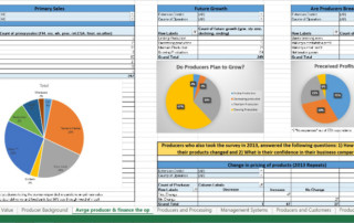 ncc-ncgt-niche-meat-survey-results-by-county-resource-image-2-cropped
