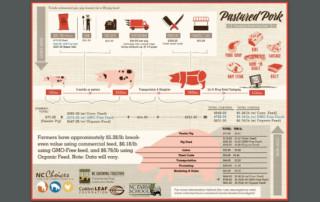 ncc-pastured-pork-infographic-resource-image-cropped