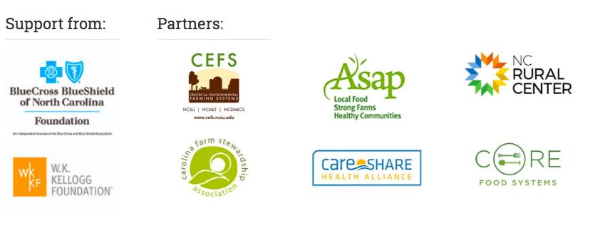 Community Food Strategies Partners
