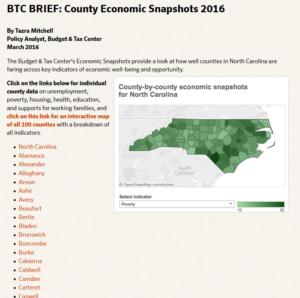 btc brief snapshots