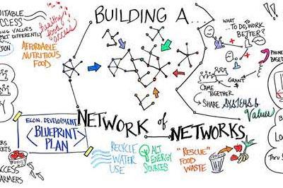 cfs-networks