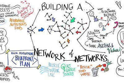 cfs-networks