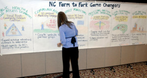 farm-to-fork-brainstorming