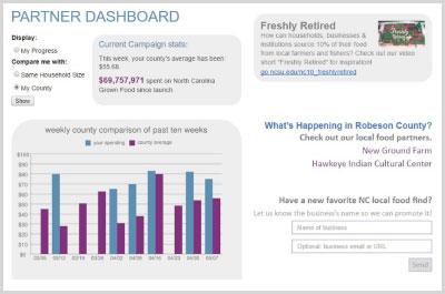 partner-dashboard
